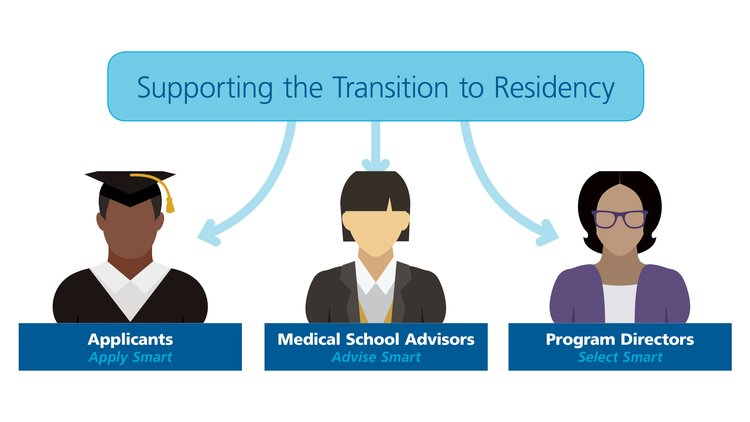 Transition to Residency Slide