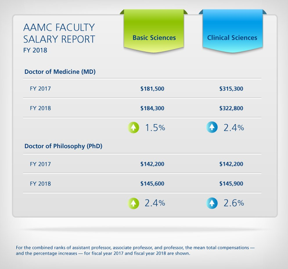 Faculty-Compensation-FINAL.jpg