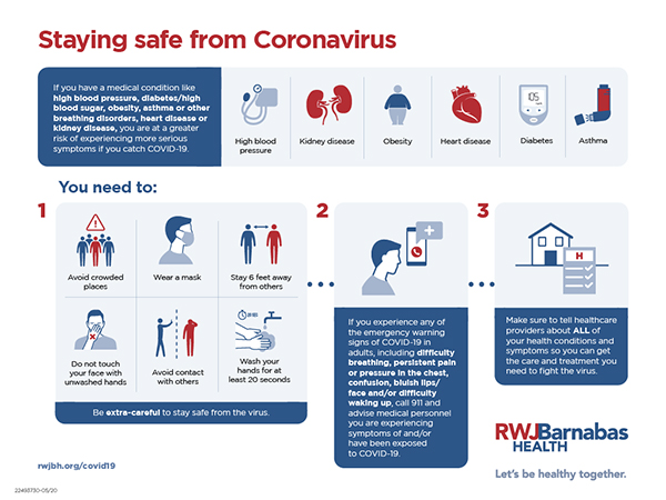 What you need to do to stay safe from Coronavirus